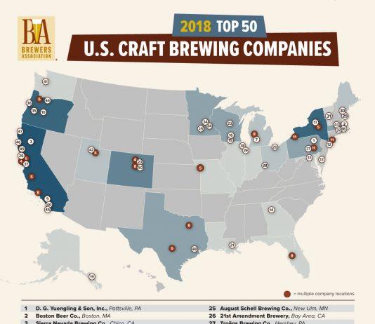 Top 50 Bierbrauereien in den USA 2018 (Quelle: Brewers Association, Boulder, CO)