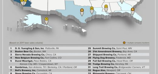 Top 50 Craft Bierbrauereien 2016 in USA